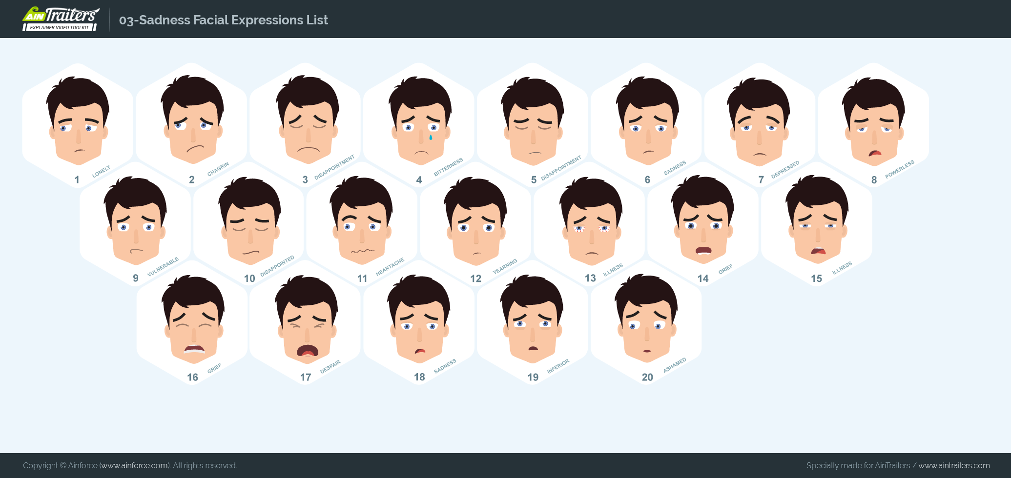 Character Sadness Facial Expression