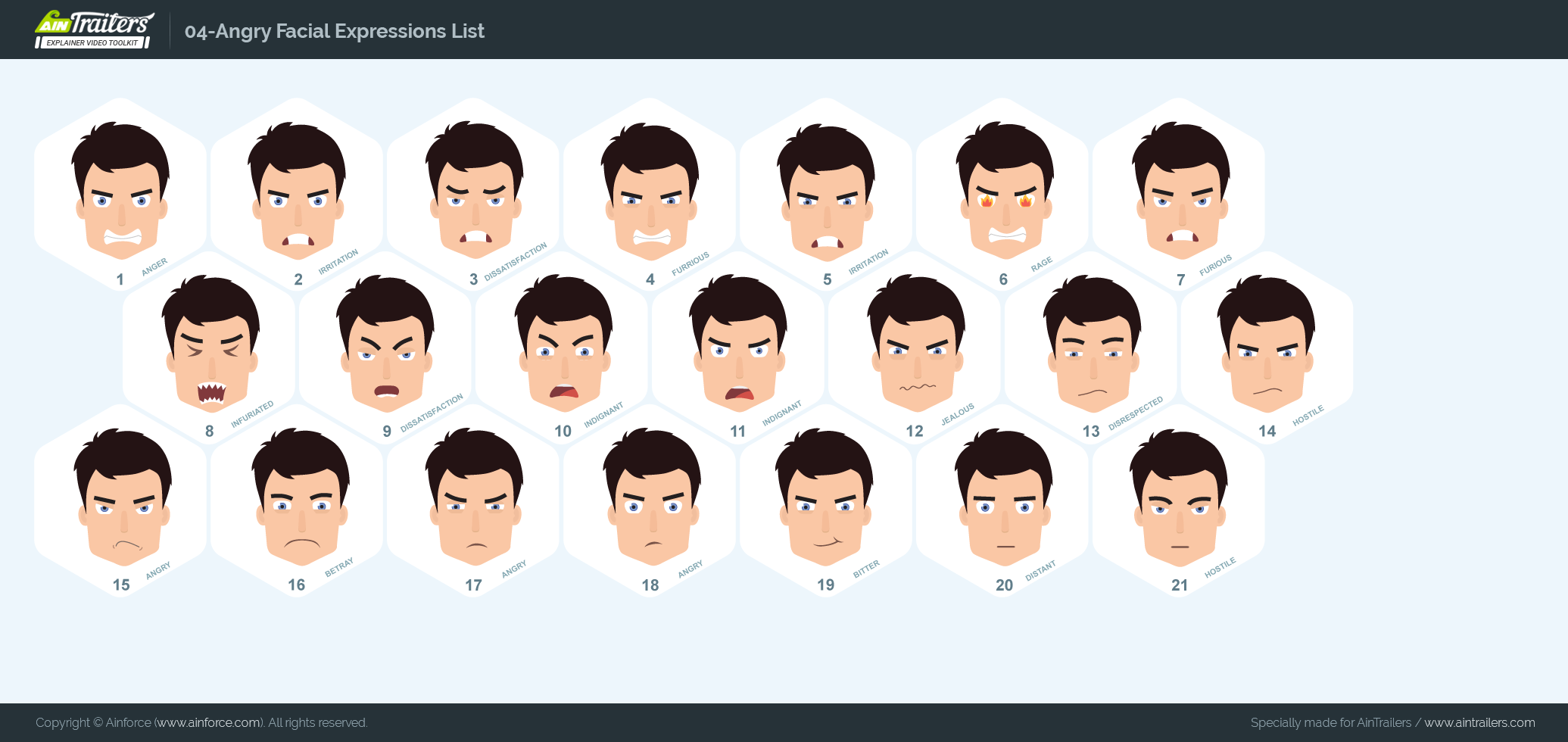 Character Angry Facial Expression