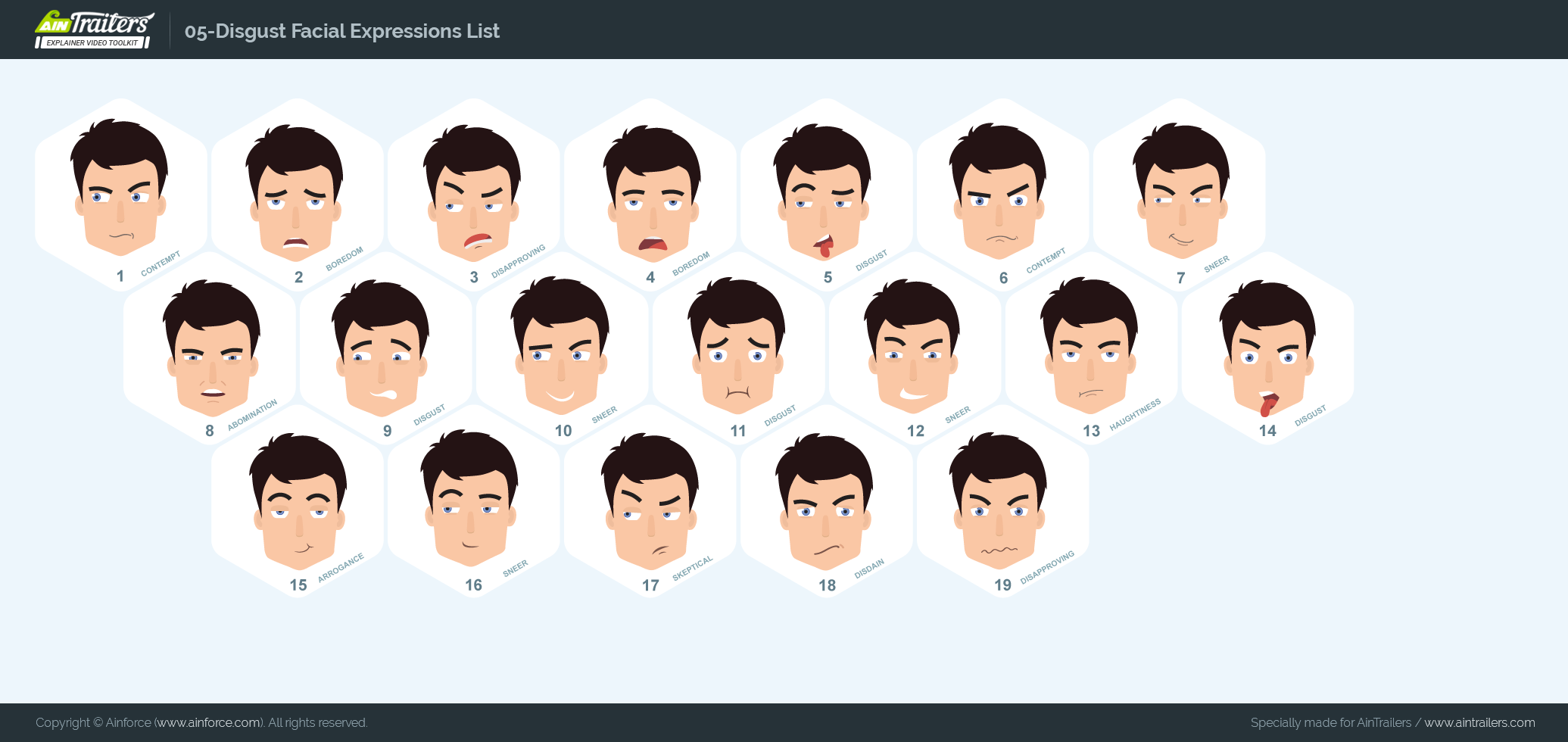 Character Disgust Facial Expressions