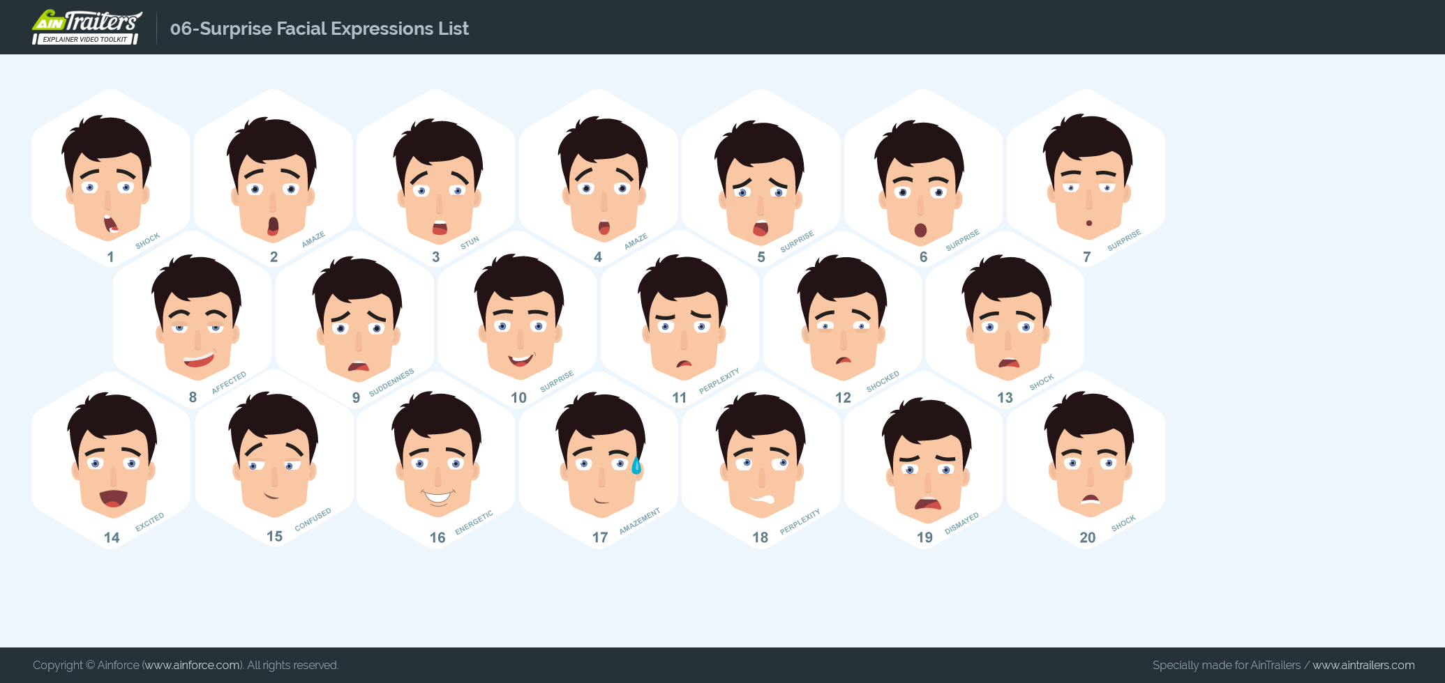 Character Surprise Facial Expressions