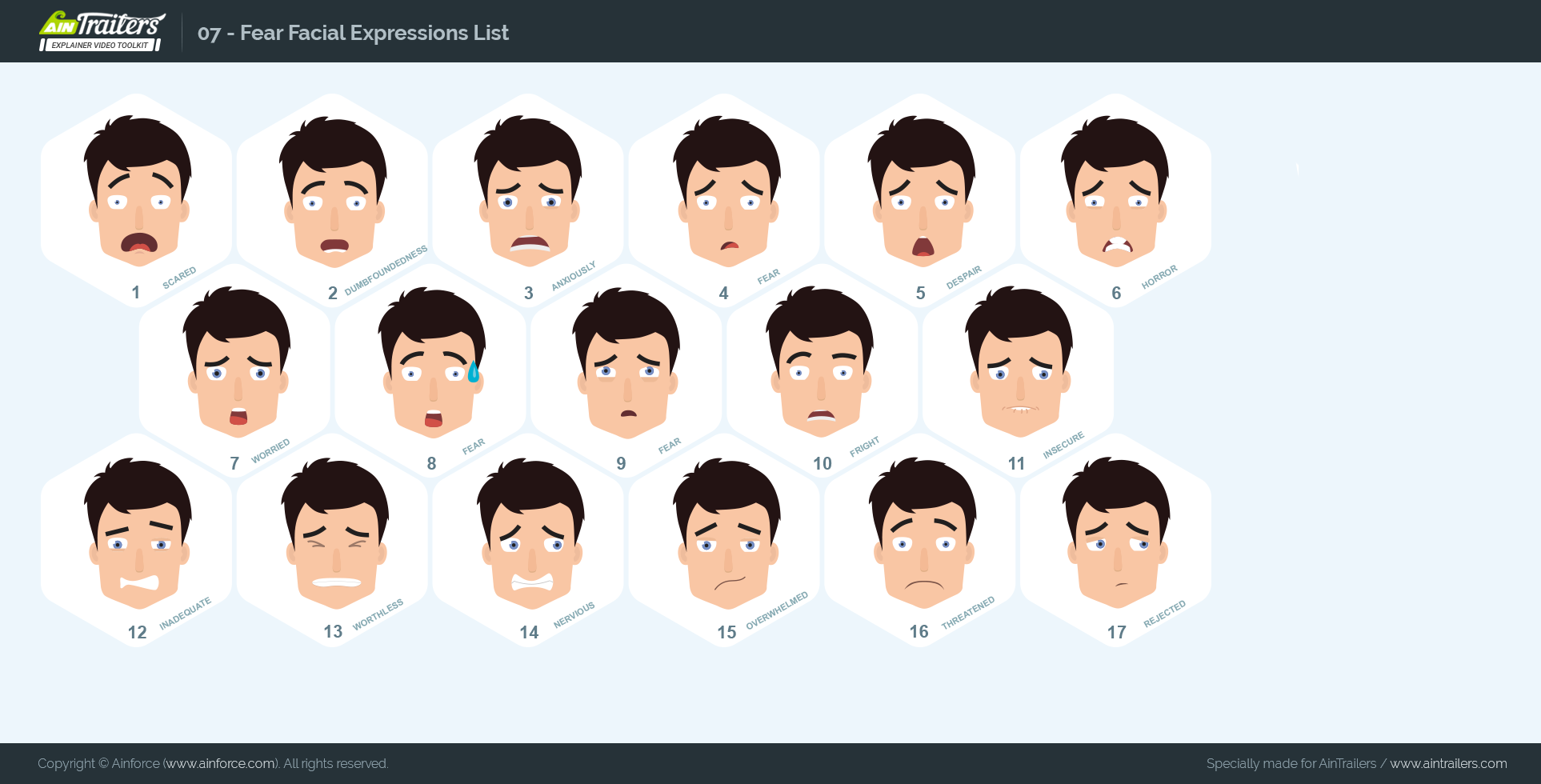 Character Fear Facial Expressions