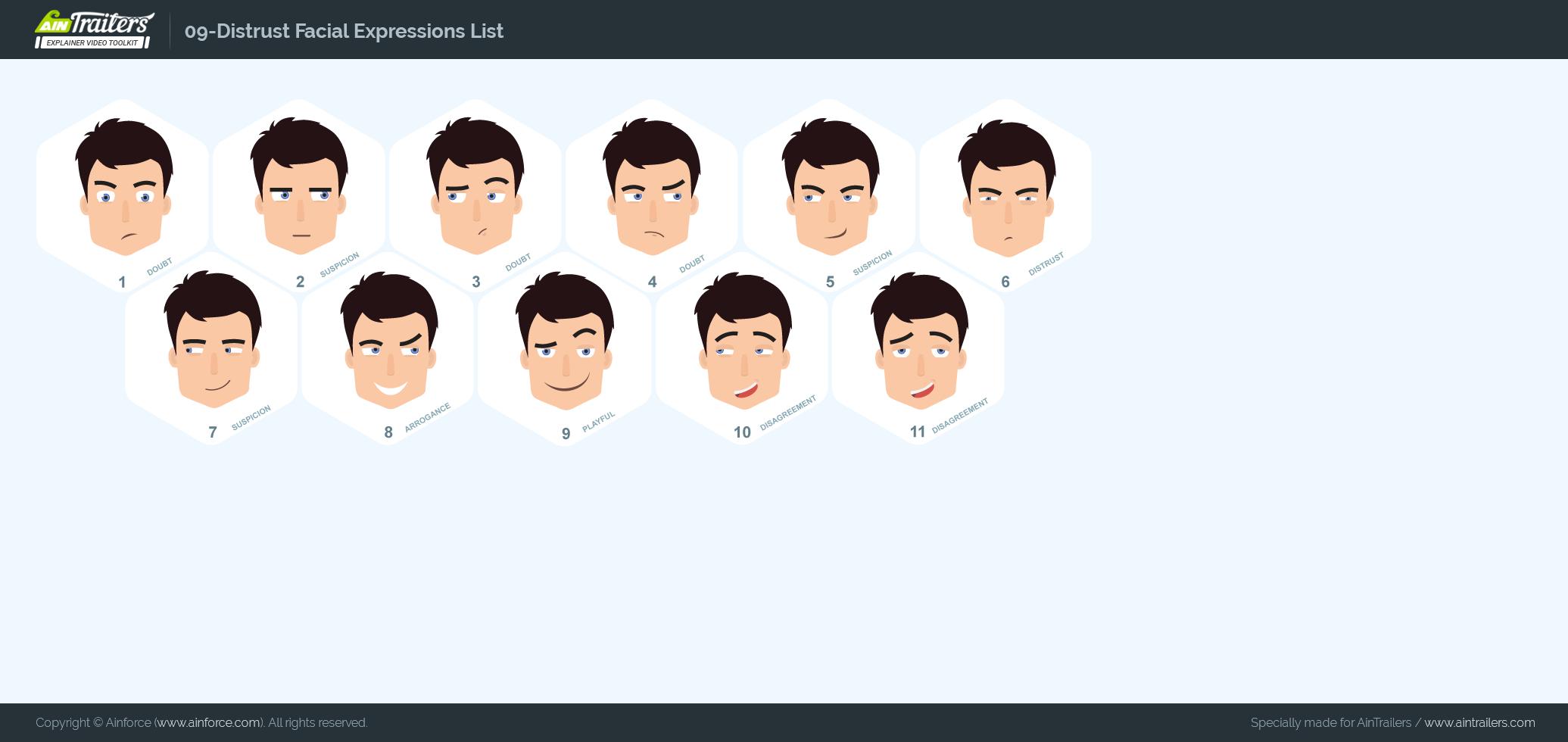 Character Distrust Facial Expressions